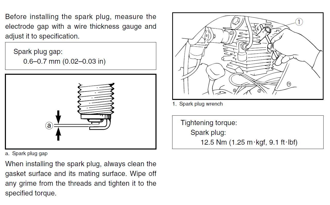 Yamaha Breeze Grizzly 125 Cc Hj60 2007 Wiring Diagram Spark Plug Gapl
