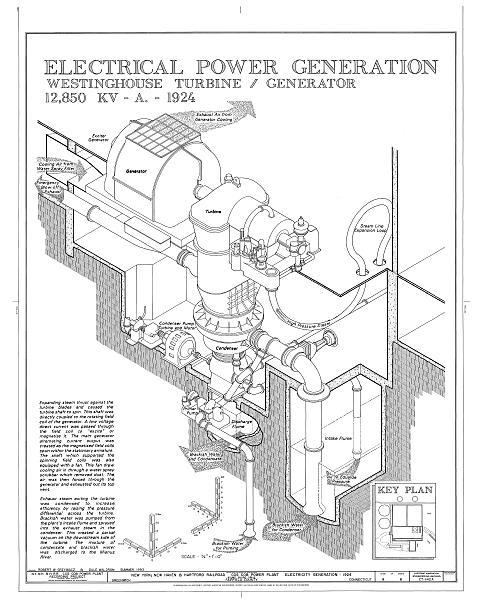 NH RR Cos Cob Electric Generator Turbine pic 1.jpg