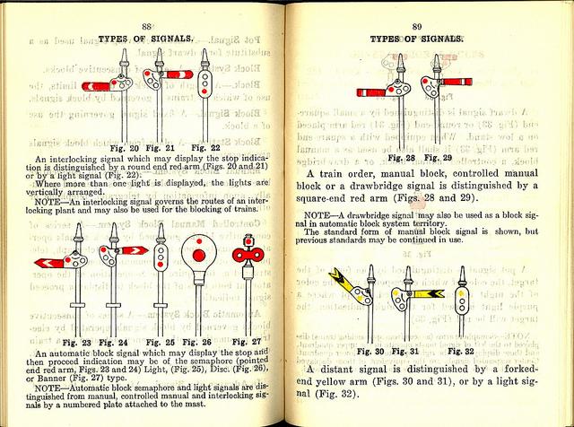 New Haven Railroad Rule Book 1925 pic 8.jpg