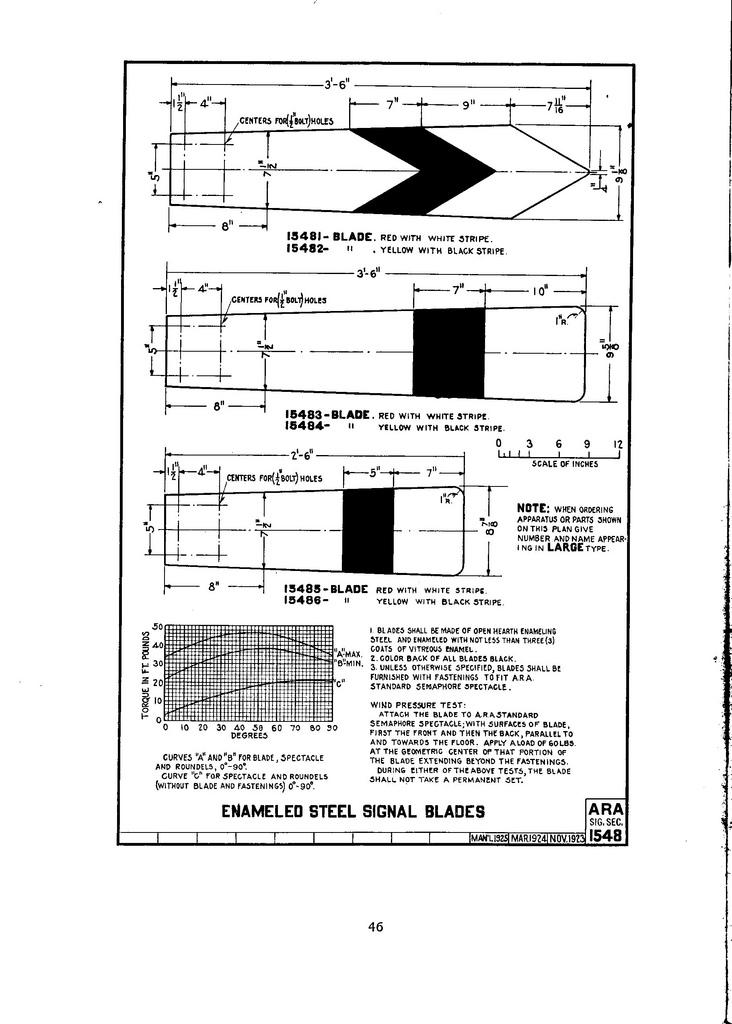 American Railroad Assoc Semaphore Blade Specifications pic 1.jpg
