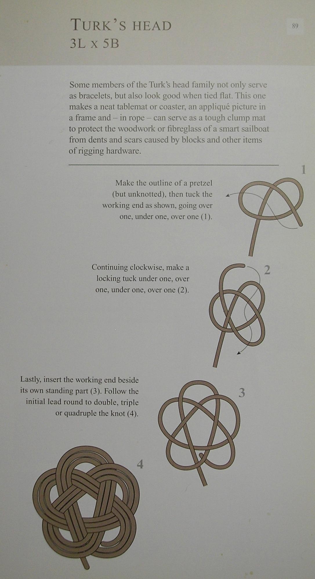 Simple Turk's Head Knot.JPG