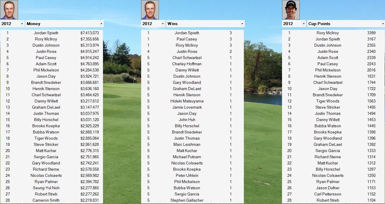 DKS - PGA 2012-2016_1.jpg