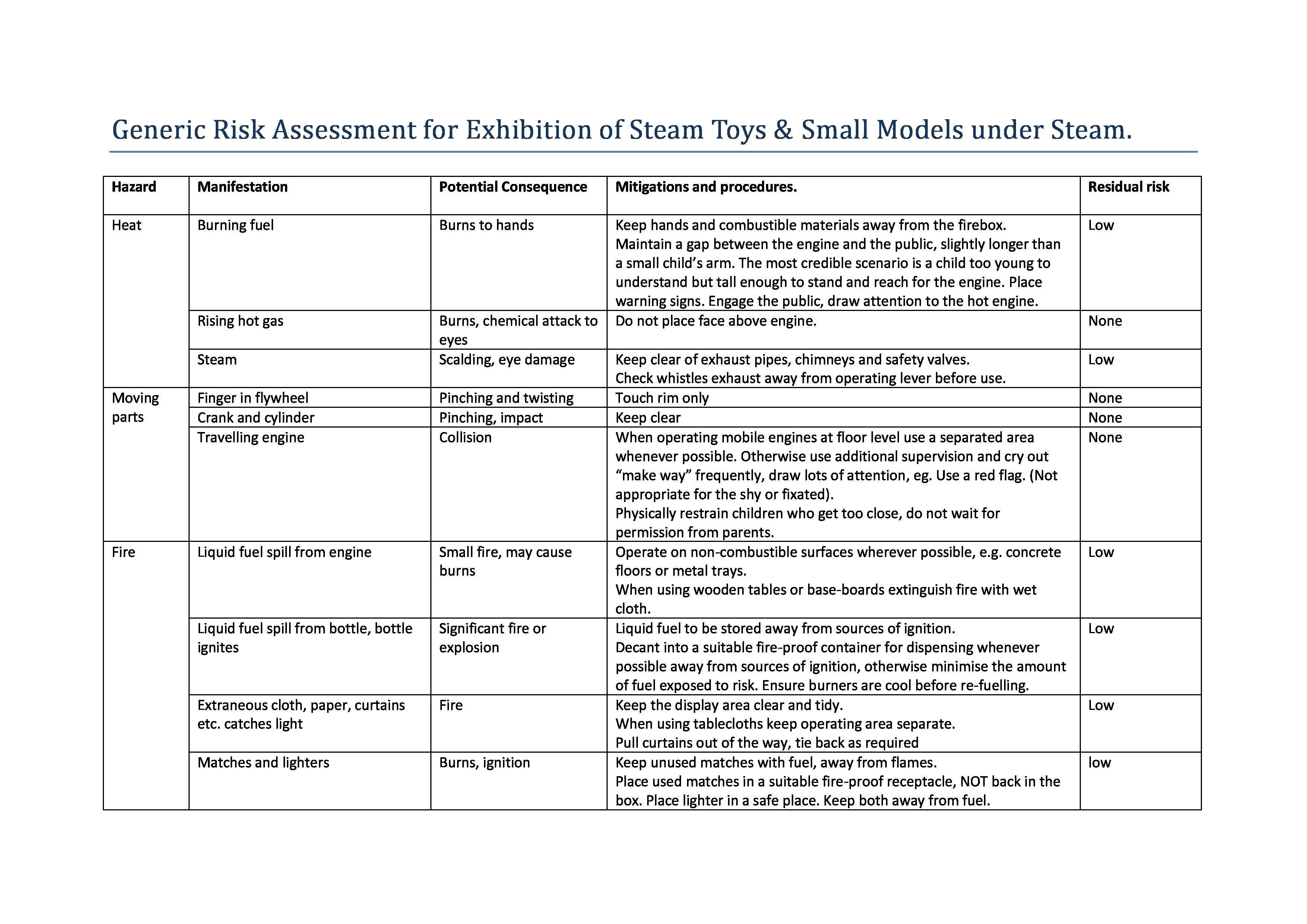 STIA Risk Assessment-page-0.jpg