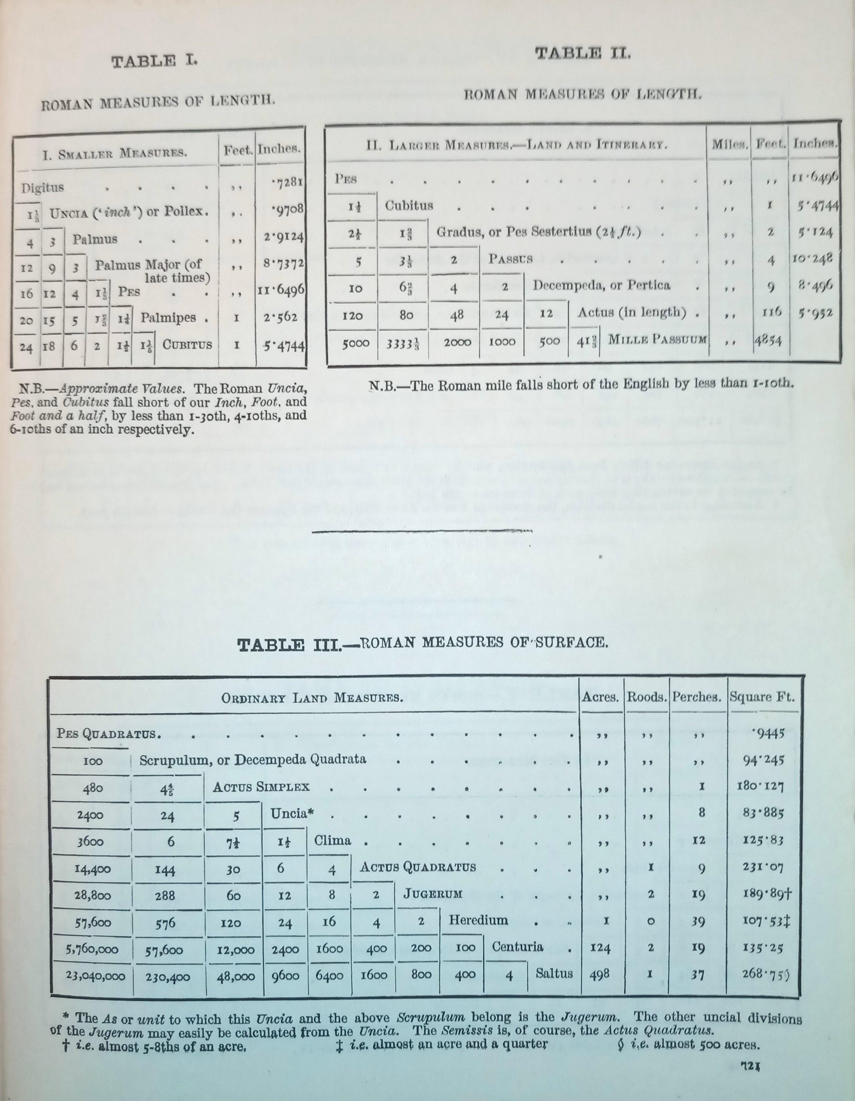 Ref06_Latin_Dictionary_Tables1-3.jpg