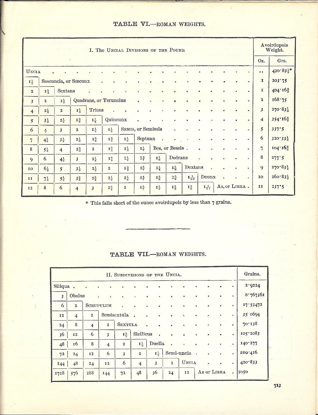 Ref08_Latin_Dictionary_Tables6-7.jpg