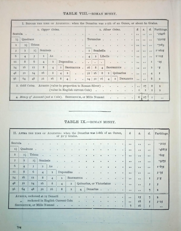 Ref09_Latin_Dictionary_Tables8-9.jpg