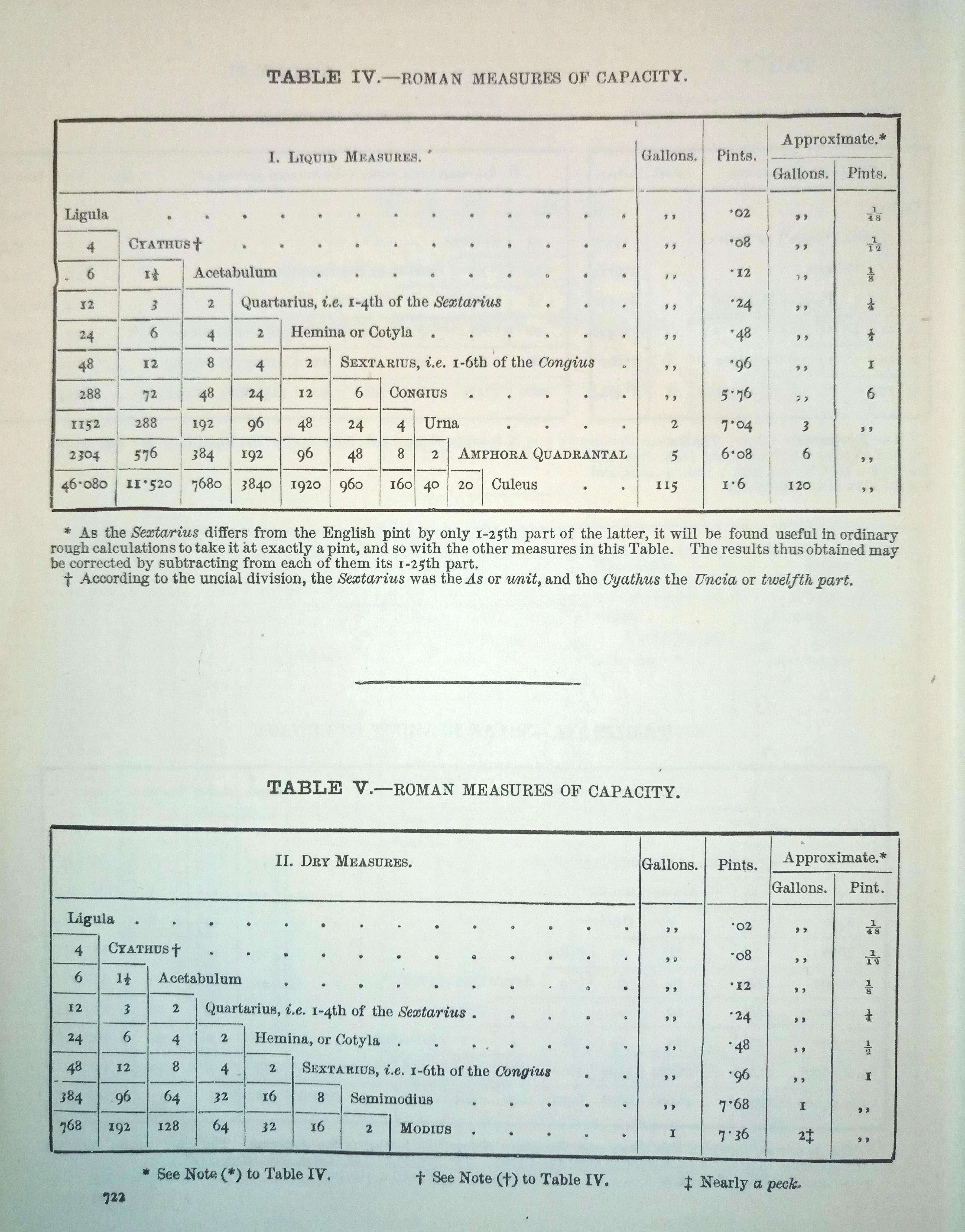 Ref07_Latin_Dictionaer_Tables4-5.jpg
