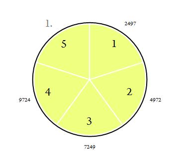 fracgram12_5.png