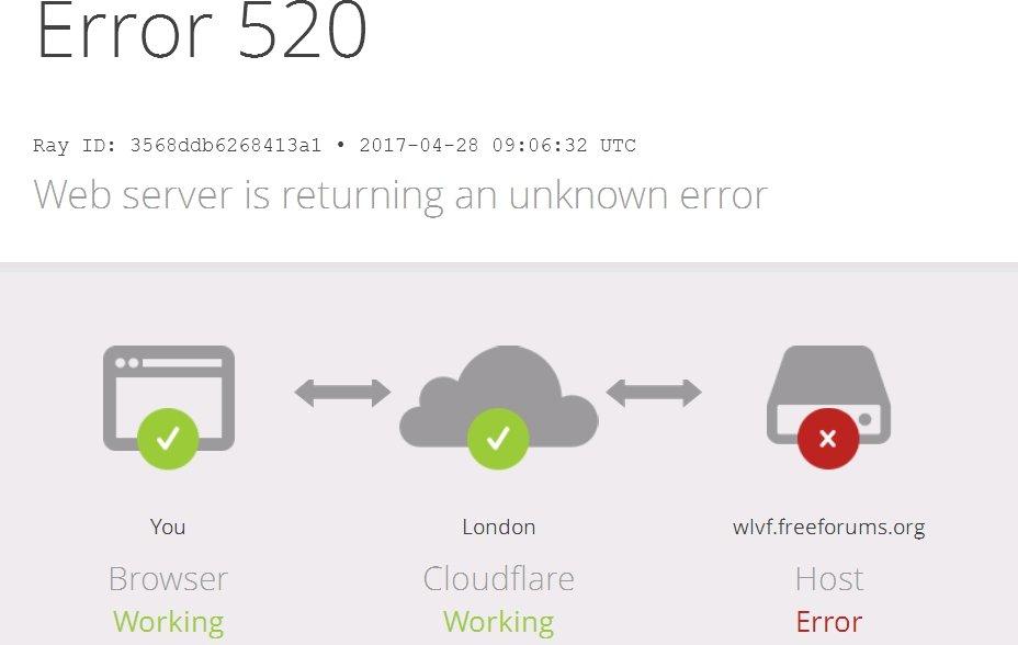 error-wlvf.jpg